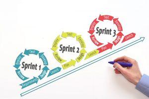 Sprint Planung - Agile Workflows